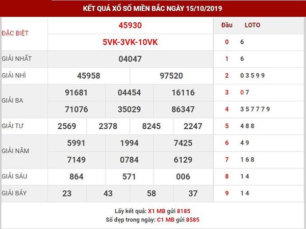 Phân tích sxmb hôm nay thứ4 ngày 16-10-2019