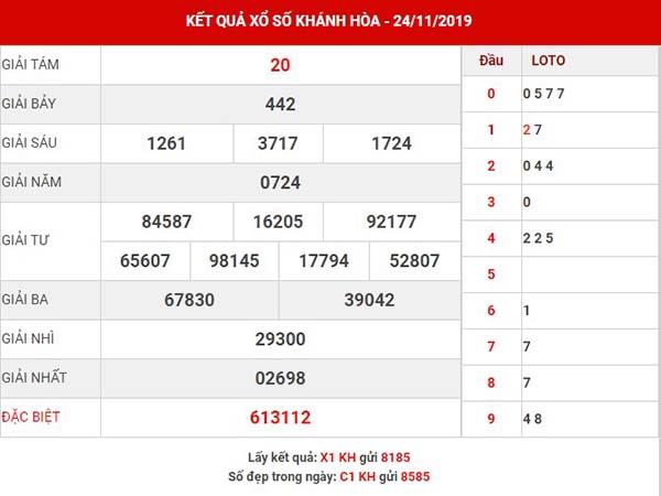 Thống kê sổ xố Khánh Hòa thứ 4 ngày 27-11-2019