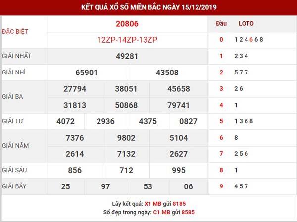 Dự đoán kết quả XSMB thứ 2 ngày 16-12-2019