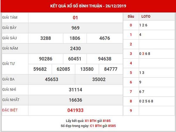 Dự đoán XS Bình Thuận thứ 5 ngày 02-01-2020