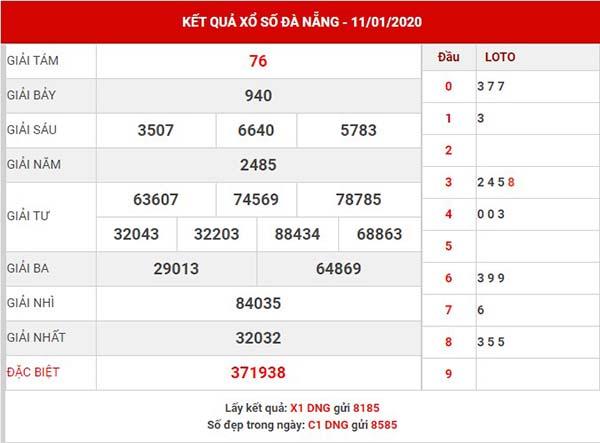 Thống kê SX Đà Nẵng thứ 4 ngày 15-01-2020
