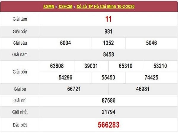 kq-xs-hcm-ngay-10-2-2020-min