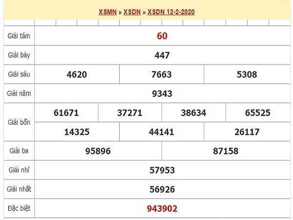 Bảng tổng hợp xổ số đồng nai ngày 19/02 các chuyên gia