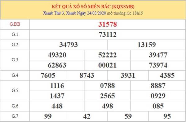 Thống kê kết quả sxmb thứ 4 ngày 25-3-2020