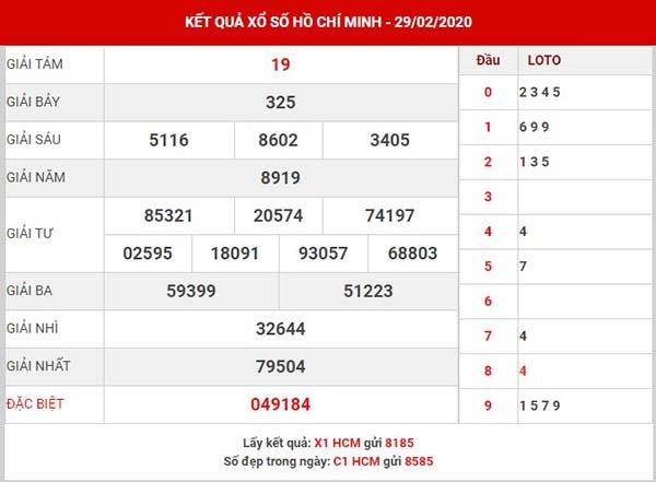 Thống kê xổ số Hồ Chí Minh thứ 2 ngày 02-03-2020