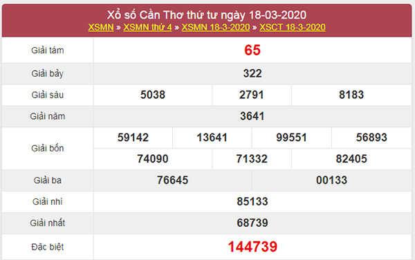 Dự đoán KQXS Cần Thơ 25/3/2020 - Dự đoán XSCT thứ 4