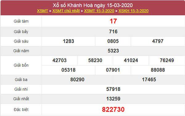 Dự đoán KQXS Khánh Hòa 18/3/2020 - Phân tích XSKH thứ 4