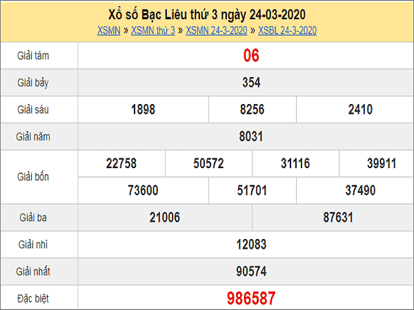 Bảng KQXSBL-Tổng hợp xổ số bạc liêu ngày 31/03 siêu chính xác