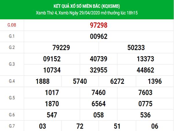 Bảng KQXSMB- Phân tích xổ số miền bắc ngày 30/04 chuẩn xác