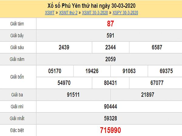 Bảng KQXSPY - Soi cầu xổ số phú yên ngày 27/04 chuẩn xác