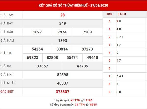 Phân tích XS Thừa Thiên Huế thứ 2 ngày 4-5-2020