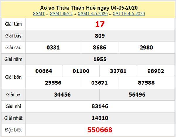Dự đoán XSTTH 11/5/2020 - KQXS Thừa Thiên Huế thứ 2