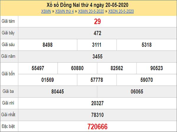 ket-qua-xo-so-dong-nai-thu-tu-20-5-2020-min