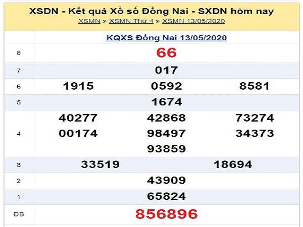 Dự đoán KQXSDN- kết quả xổ số đồng nai ngày 20/05/2020