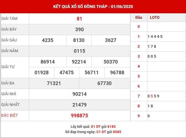 Phân tích kết quả XSDT thứ 2 ngày 8-6-2020
