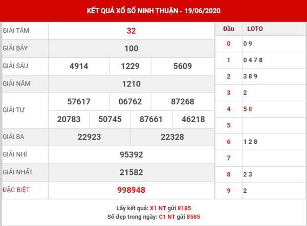 Soi cầu KQSX Ninh Thuận thứ 6 ngày 26-6-2020