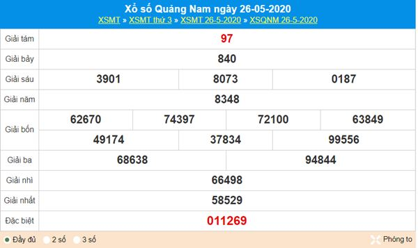 Dự đoán XSQNM 2/6/2020 chốt KQXS Quảng Nam thứ 3