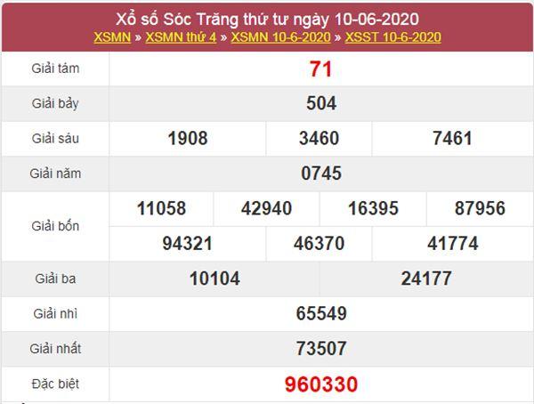 Dự đoán XSST 17/6/2020 chốt KQXS Sóc Trăng thứ 4