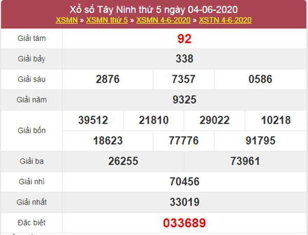 Dự đoán XSTN 11/6/2020 chốt KQXS Tây Ninh thứ 5