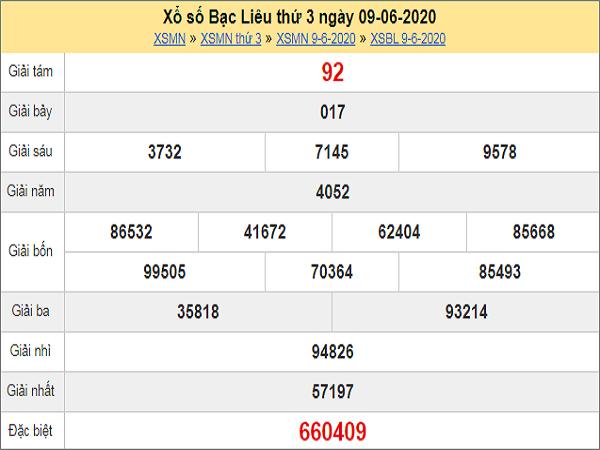 Nhận định XSBL 16/6/2020