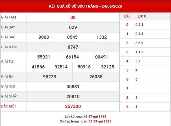 Dự đoán kết quả SX Sóc Trăng thứ 4 ngày 1-7-2020