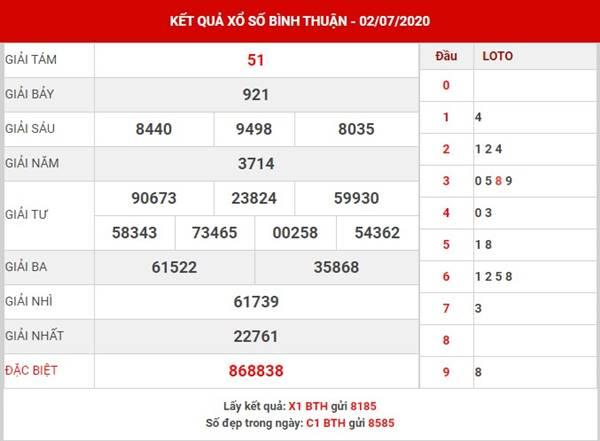 Phân tích kết quả XS Bình Thuận thứ 5 ngày 9-7-2020