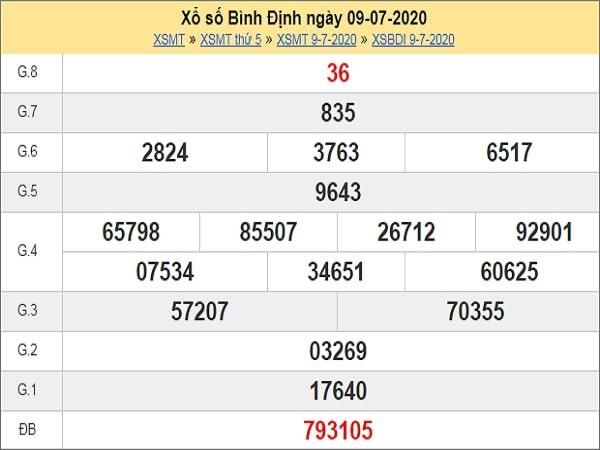 Phân tích XSBDI 16/7/2020