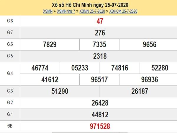 Nhận định XSHCM 27/7/2020