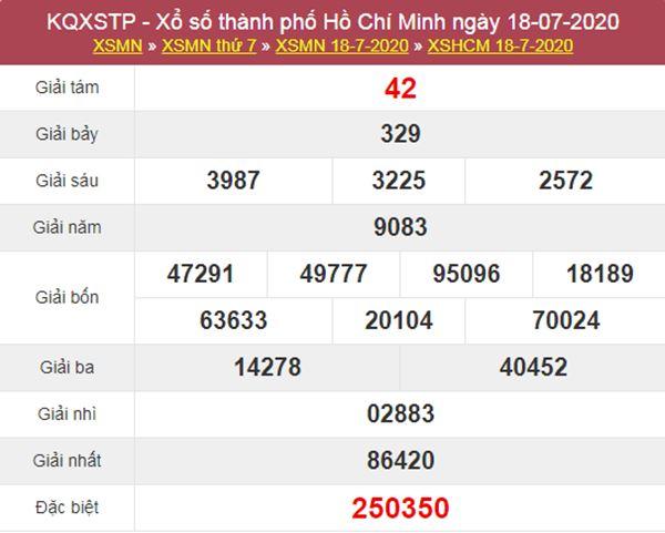 Soi cầu KQXS Hồ Chí Minh 20/7/2020 VIP cùng siêu cao thủ