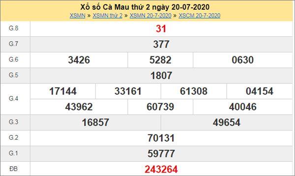Soi cầu XSCM 27/7/2020 chốt lô số đẹp Cà Mau thứ 2