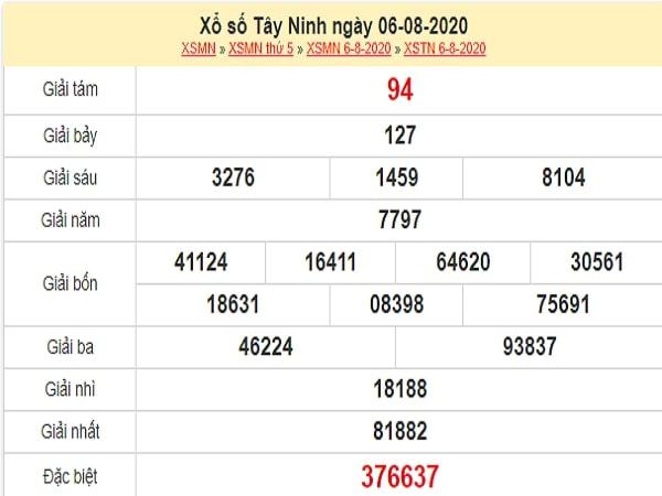 Nhận định XSTN 13/8/2020