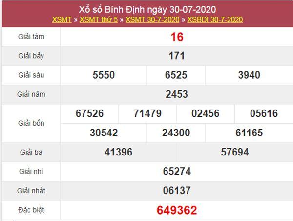 Soi cầu KQXS Bình Định 6/8/2020 thứ 5 chuẩn xác