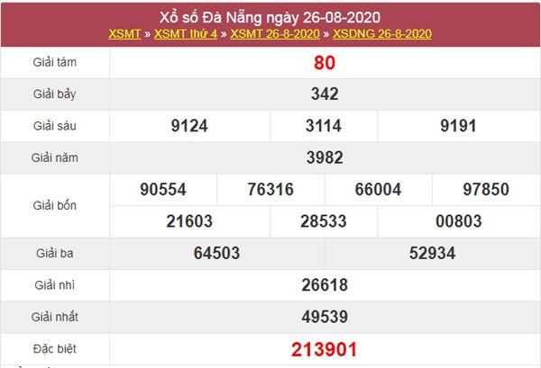 Soi cầu KQXS Đà Nẵng 29/8/2020 thứ 7 cực chuẩn
