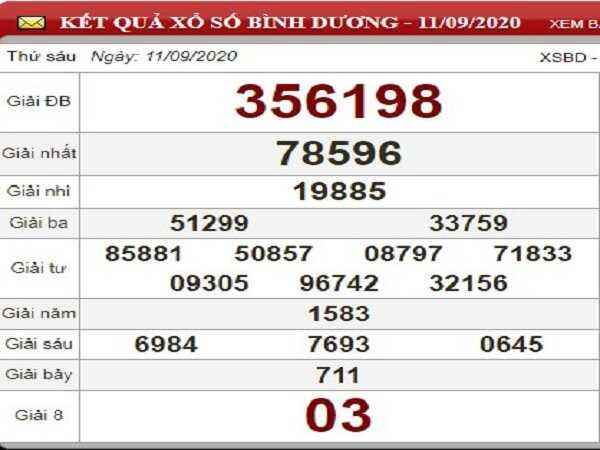 Tổng hợp phân tích KQXSBD ngày 18/09 - xổ số bình dương thứ 6
