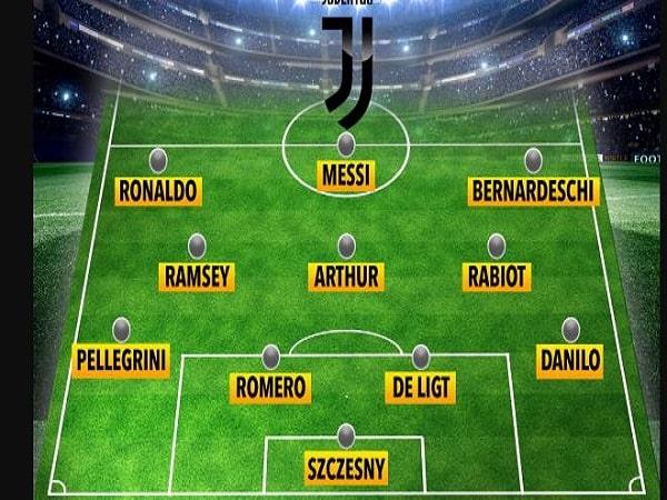 Juventus sẽ đá với đội hình nào khi có Messi?