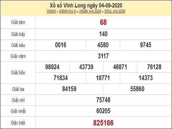 Dự đoán KQXSVL- xổ số vĩnh long thứ 6 ngày 11/09/2020 chuẩn