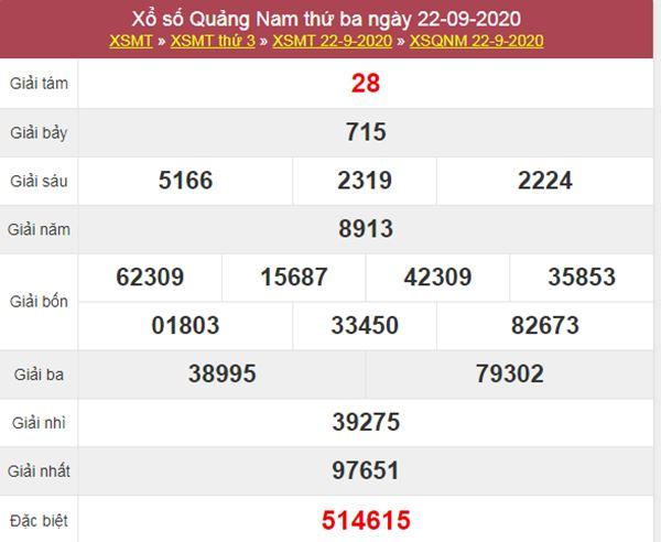 Phân tích XSQNM 29/9/2020 chốt KQXS Quảng Nam thứ 3