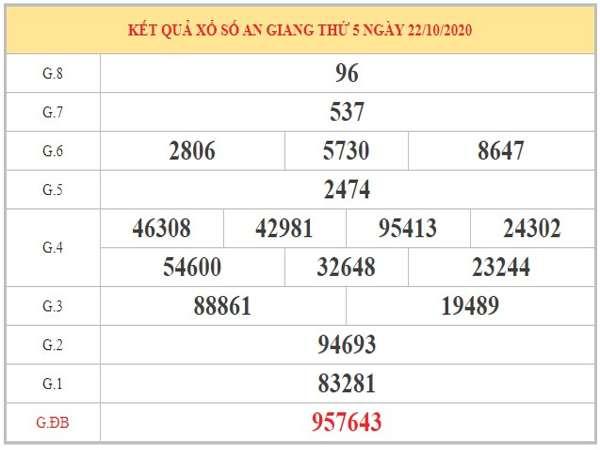 Phân tích KQXSAG ngày 29/10/2020 dựa trên KQXSAG kỳ trước