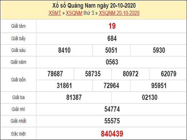Nhận định XSQNM 27/10/2020