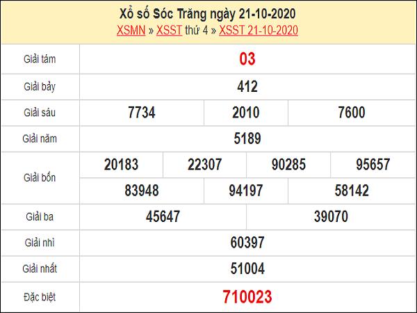 Phân tích KQXSST ngày 28/10/2020- xổ số sóc trăng cùng chuyên gia
