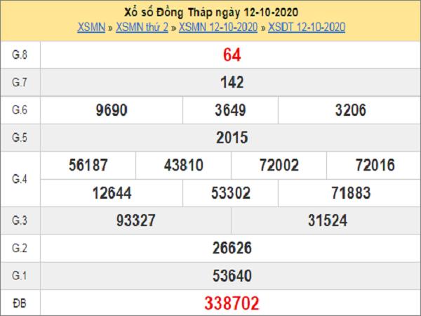Phân tích KQXSDT ngày 19/10/2020- xổ số đồng tháp cùng chuyên gia