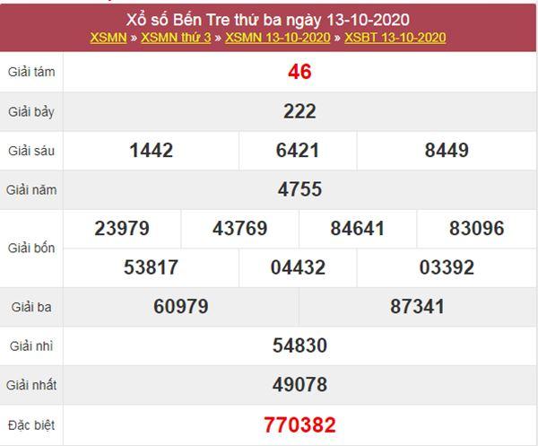 Nhận định KQXS Bến Tre 20/10/2020 thứ 3 chính xác nhất