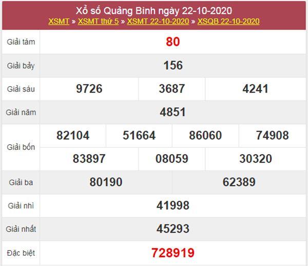 Nhận định KQXS Quảng Bình 29/10/2020 thứ 5 chính xác nhất