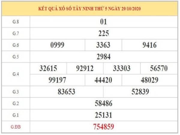 Soi cầu XSTN ngày 05/11/2020 dựa trên kết quả kỳ trước