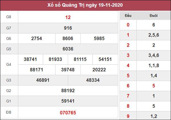 Nhận định KQXS Quảng Trị 26/11/2020 thứ 5 cùng chuyên gia