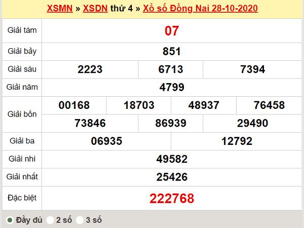 Dự đoán KQXSDN ngày 04/11/2020- xổ số đồng nai thứ 4
