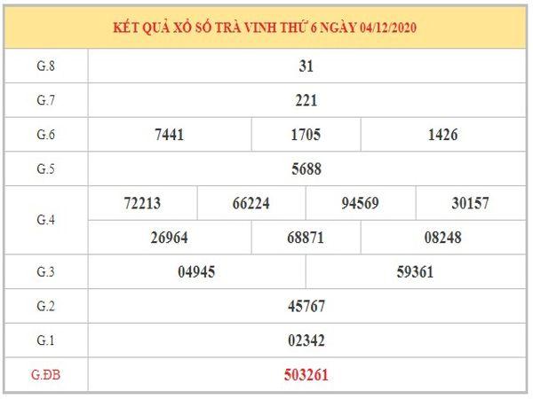 Soi cầu XSTV ngày 11/12/2020 dựa trên kết quả kì trước