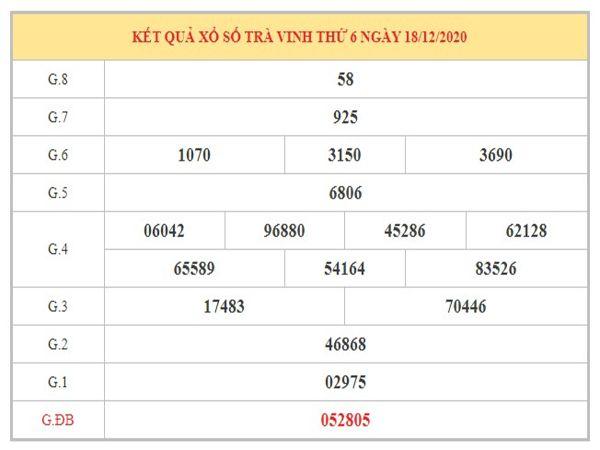Nhận định KQXSTV ngày 25/12/2020 dựa trên kết quả xổ số kì trước