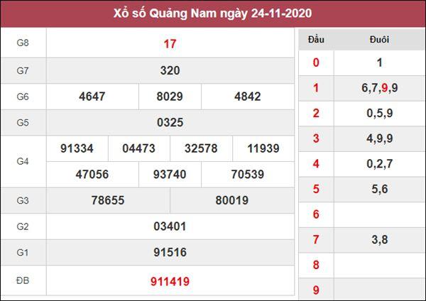Soi cầu XSQNM 1/12/2020 xin số đề Quảng Nam siêu chuẩn
