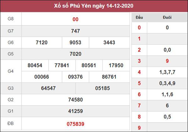 Thống kê XSPY 21/12/2020 chốt số đẹp giờ vàng Phú Yên thứ 2